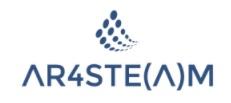 AR4STE(A)M logo